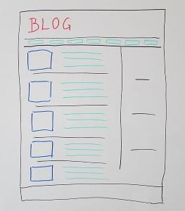 website-design-seo-social-media-marketing-blog-outline